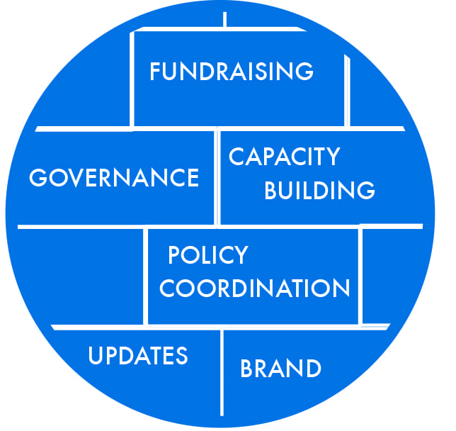 OrganizationalDevelopment