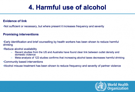 Less alcohol use, less violence, more freedom #CSW57