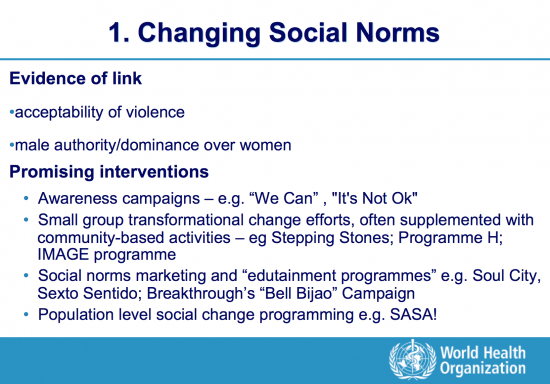Changing culture and mind-sets for preventing VAW #CSW57