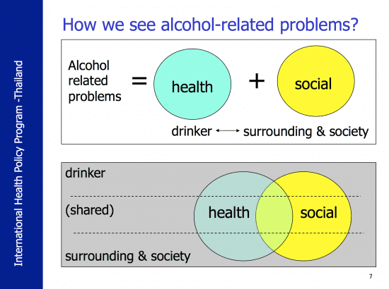 Better understanding alcohol's harm to others