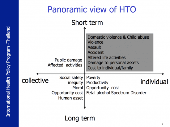 For a panoramic view of alcohol's harm to others