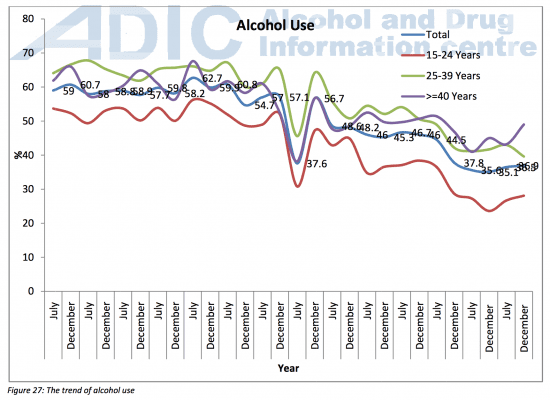 More and more people choose alcohol free in Sri Lanka #LifeSetFree