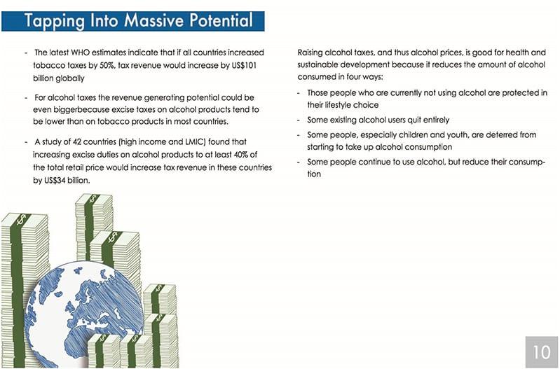 Alcohol Taxation - Win-Win Measure for Financing Development